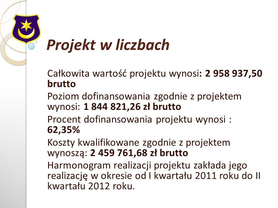 Projekt w liczbach Całkowita wartość projektu wynosi: 2 958 937,50 brutto Poziom dofinansowania zgodnie z projektem wynosi: 1 844 821,26 zł brutto Procent dofinansowania projektu wynosi : 62,35% Koszty kwalifikowane zgodnie z projektem wynoszą: 2 459 761,68 zł brutto Harmonogram realizacji projektu zakłada jego realizację w okresie od I kwartału 2011 roku do II kwartału 2012 roku.