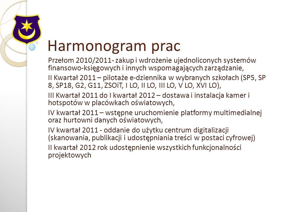 Harmonogram prac Przełom 2010/2011- zakup i wdrożenie ujednoliconych systemów finansowo-księgowych i innych wspomagających zarządzanie, II Kwartał 2011 – pilotaże e-dziennika w wybranych szkołach (SP5, SP 8, SP18, G2, G11, ZSOiT, I LO, II LO, III LO, V LO, XVI LO), III Kwartał 2011 do I kwartał 2012 – dostawa i instalacja kamer i hotspotów w placówkach oświatowych, IV kwartał 2011 – wstępne uruchomienie platformy multimedialnej oraz hurtowni danych oświatowych, IV kwartał 2011 - oddanie do użytku centrum digitalizacji (skanowania, publikacji i udostępniania treści w postaci cyfrowej) II kwartał 2012 rok udostępnienie wszystkich funkcjonalności projektowych