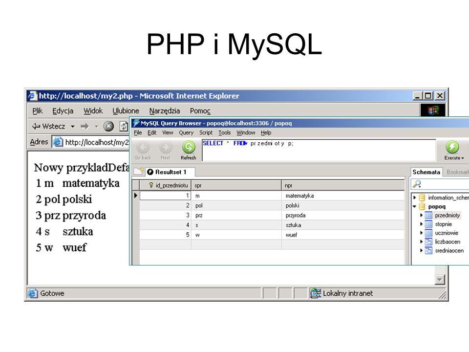 PHP i MySQL