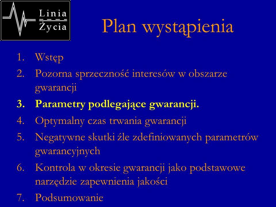 Plan wystąpienia 1.Wstęp 2.Pozorna sprzeczność interesów w obszarze gwarancji 3.Parametry podlegające gwarancji. 4.Optymalny czas trwania gwarancji 5.