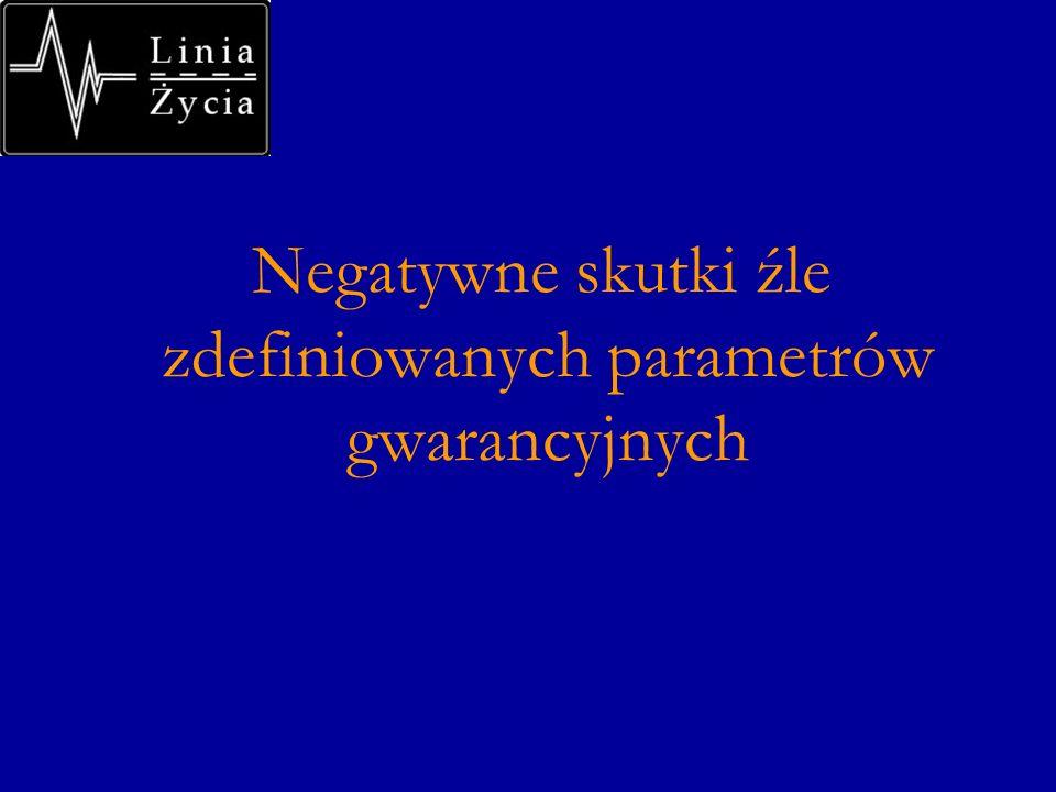 Negatywne skutki źle zdefiniowanych parametrów gwarancyjnych