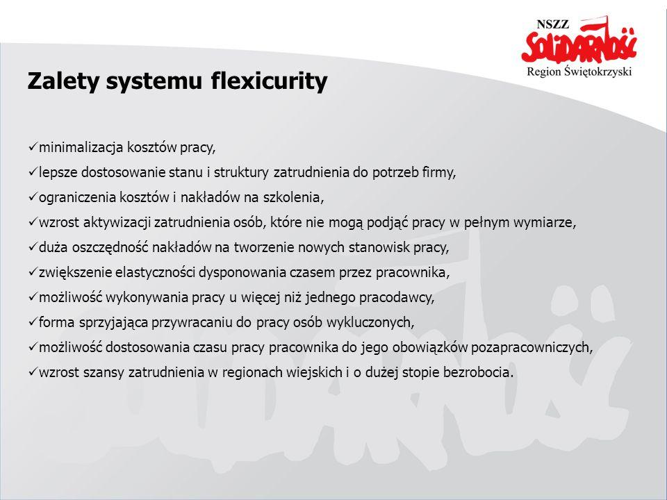 Zalety systemu flexicurity minimalizacja kosztów pracy, lepsze dostosowanie stanu i struktury zatrudnienia do potrzeb firmy, ograniczenia kosztów i na