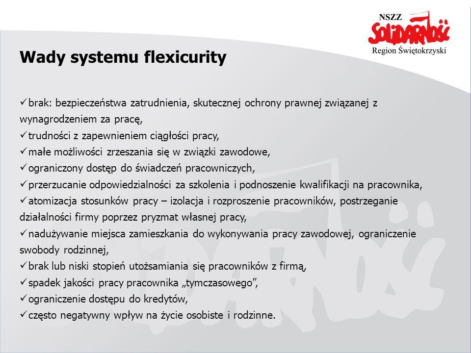 Wady systemu flexicurity brak: bezpieczeństwa zatrudnienia, skutecznej ochrony prawnej związanej z wynagrodzeniem za pracę, trudności z zapewnieniem c