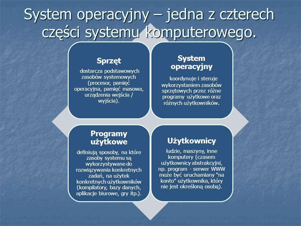 Sprzęt dostarcza podstawowych zasobów systemowych (procesor, pamięć operacyjna, pamięć masowa, urządzenia wejścia / wyjścia). System operacyjny koordy