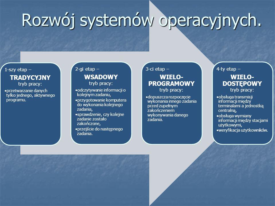 1-szy etap – TRADYCYJNY tryb pracy: przetwarzanie danych tylko jednego, aktywnego programu. 2-gi etap – WSADOWY tryb pracy: odczytywanie informacji o