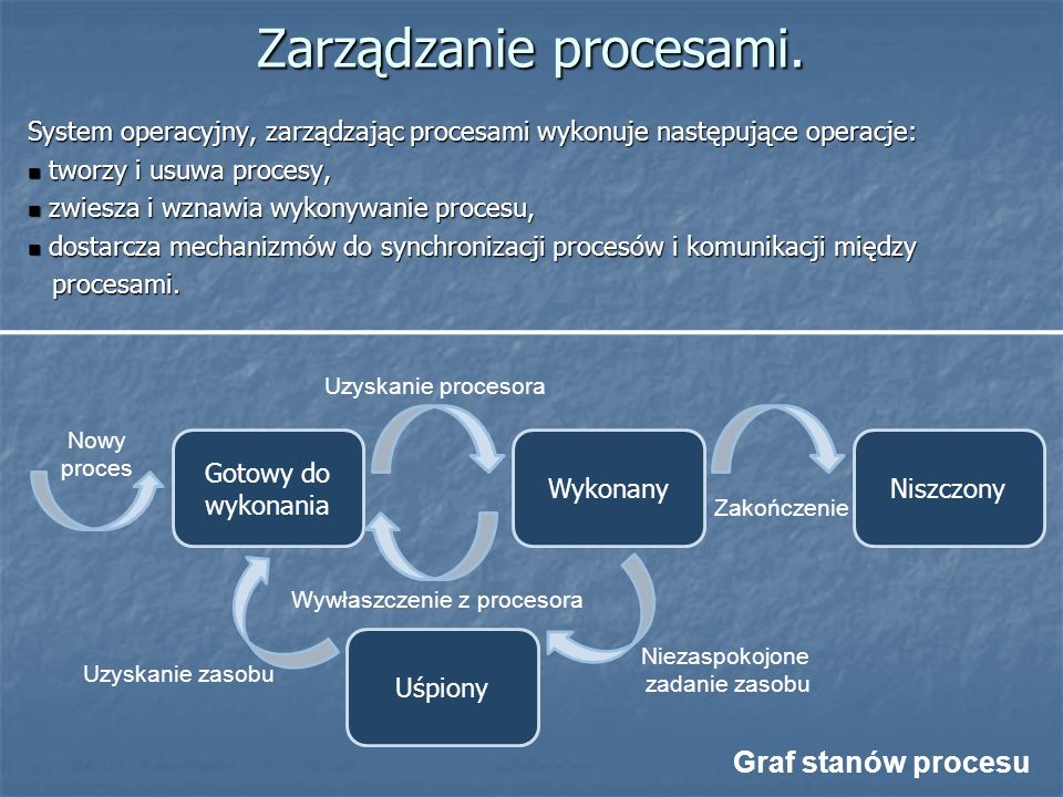 Zarządzanie procesami. System operacyjny, zarządzając procesami wykonuje następujące operacje: tworzy i usuwa procesy, tworzy i usuwa procesy, zwiesza