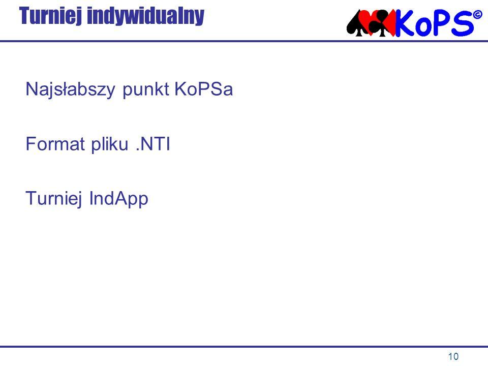 10 Turniej indywidualny Najsłabszy punkt KoPSa Format pliku.NTI Turniej IndApp