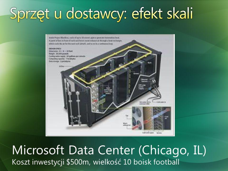 Microsoft Data Center (Chicago, IL) Koszt inwestycji $500m, wielkość 10 boisk football