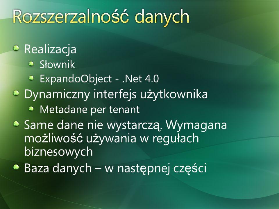 Realizacja S ł ownik ExpandoObject -.Net 4.0 Dynamiczny interfejs u ż ytkownika Metadane per tenant Same dane nie wystarcz ą. Wymagana mo ż liwo ść u