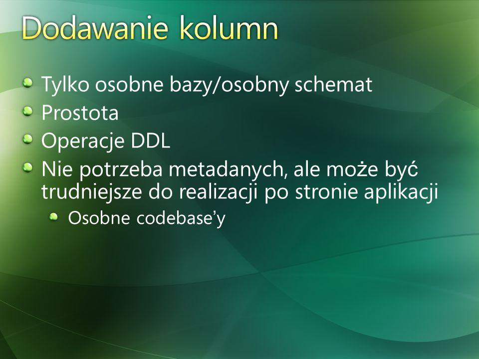 Tylko osobne bazy/osobny schemat Prostota Operacje DDL Nie potrzeba metadanych, ale mo ż e by ć trudniejsze do realizacji po stronie aplikacji Osobne