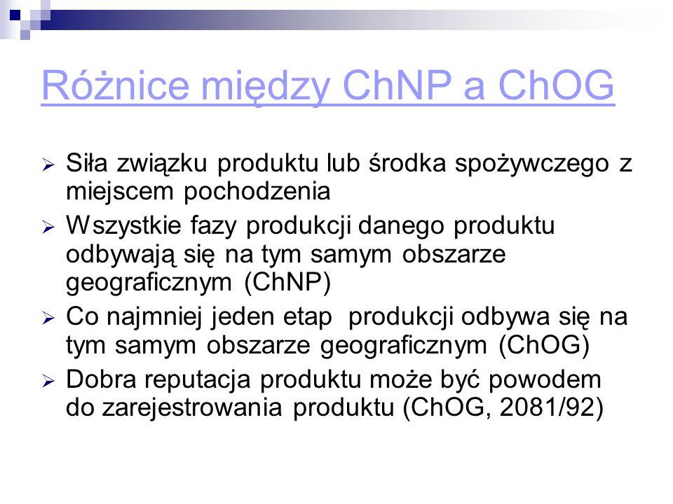 Różnice między ChNP a ChOG Siła związku produktu lub środka spożywczego z miejscem pochodzenia Wszystkie fazy produkcji danego produktu odbywają się n