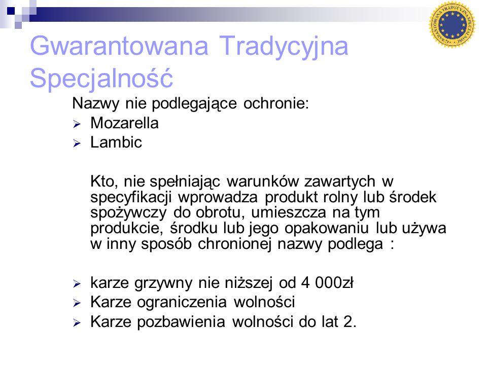 Gwarantowana Tradycyjna Specjalność Nazwy nie podlegające ochronie: Mozarella Lambic Kto, nie spełniając warunków zawartych w specyfikacji wprowadza p