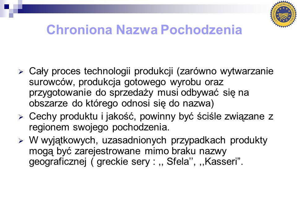 Chroniona Nazwa Pochodzenia Cały proces technologii produkcji (zarówno wytwarzanie surowców, produkcja gotowego wyrobu oraz przygotowanie do sprzedaży