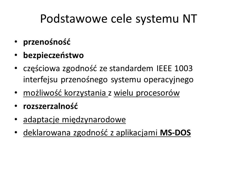 Podstawowe cele systemu NT przenośność bezpieczeństwo częściowa zgodność ze standardem IEEE 1003 interfejsu przenośnego systemu operacyjnego możliwość korzystania z wielu procesorów rozszerzalność adaptacje międzynarodowe deklarowana zgodność z aplikacjami MS-DOS