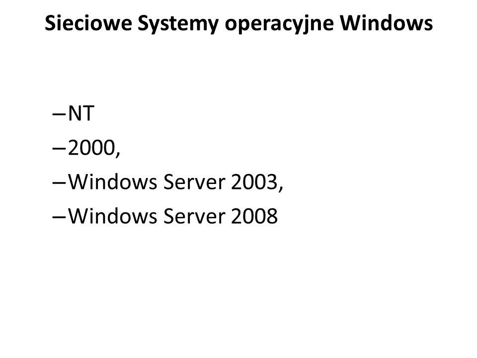 Polisy W Windows 2003 rozbudowane zostały możliwości tworzenia tzw.