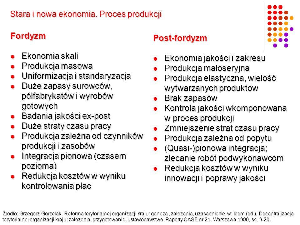 Fordyzm Ekonomia skali Ekonomia skali Produkcja masowa Produkcja masowa Uniformizacja i standaryzacja Uniformizacja i standaryzacja Duże zapasy surowc