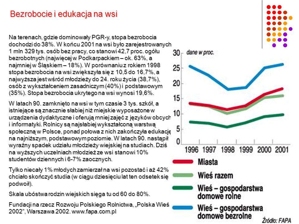 Na terenach, gdzie dominowały PGR-y, stopa bezrobocia dochodzi do 38%. W końcu 2001 na wsi było zarejestrowanych 1 mln 329 tys. osób bez pracy, co sta
