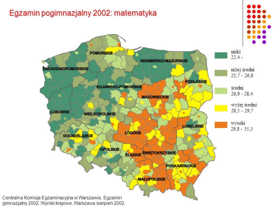 Egzamin pogimnazjalny 2002: matematyka Centralna Komisja Egzaminacyjna w Warszawie, Egzamin gimnazjalny 2002. Wyniki krajowe, Warszawa sierpień 2002.