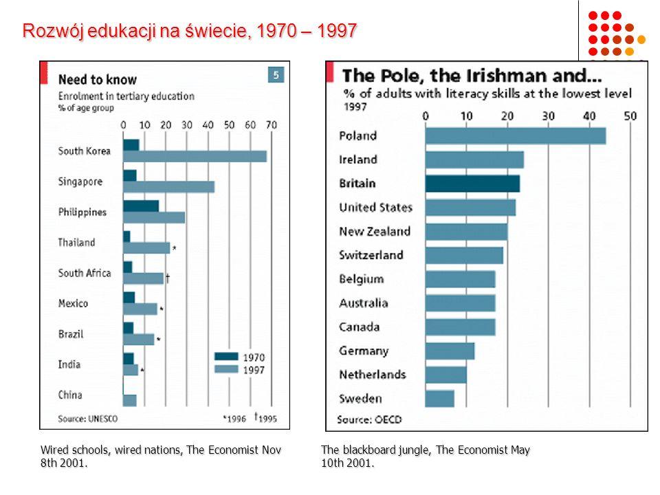 The blackboard jungle, The Economist May 10th 2001. Wired schools, wired nations, The Economist Nov 8th 2001. Rozwój edukacji na świecie, 1970 – 1997