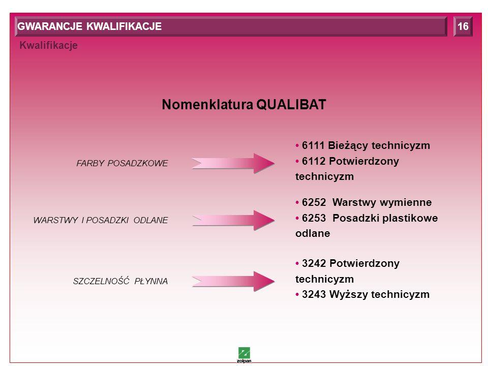 17 Nomenklatura QUALIBAT FARBY POSADZKOWE 6111 Bieżący technicyzm 6112 Potwierdzony technicyzm WARSTWY I POSADZKI ODLANE 6252 Warstwy wymienne 6253 Posadzki plastikowe odlane SZCZELNOŚĆ PŁYNNA 3242 Potwierdzony technicyzm 3243 Wyższy technicyzm Kwalifikacje GWARANCJE KWALIFIKACJE16