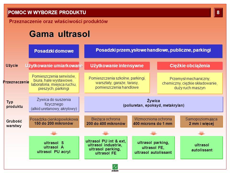 9 Gama ultrasol Posadzki domowe Posadzki przem,ysłowe handlowe, publiczne, parkingi Typ produktu Żywica do suszenia fizycznego (alkid uretanowy, akrylowy) Żywica do suszenia fizycznego (alkid uretanowy, akrylowy) Żywica (poliuretan, epoksyd, metakrylan) Żywica (poliuretan, epoksyd, metakrylan) Grubość warstwy Posadzka cienkopowłokowa 150 do 200 mikronów Posadzka cienkopowłokowa 150 do 200 mikronów Bieżąca ochrona 200 do 400 mikronów Bieżąca ochrona 200 do 400 mikronów Wzmocniona ochrona 400 microns do 1 mm Wzmocniona ochrona 400 microns do 1 mm Samopoziomująca 2 mm i więcej Samopoziomująca 2 mm i więcej Pomieszczenia szkolne, parkingi, warsztaty, garaże, tarasy, pomieszczenia handlowe Pomieszczenia szkolne, parkingi, warsztaty, garaże, tarasy, pomieszczenia handlowe Przemysł mechaniczny, chemiczny, ciężkie składowanie, duży ruch maszyn Przemysł mechaniczny, chemiczny, ciężkie składowanie, duży ruch maszyn Pomieszczenia serwisów, biura, hale wystawowe, laboratoria, miejsca ruchu, pieszych, parkingi Pomieszczenia serwisów, biura, hale wystawowe, laboratoria, miejsca ruchu, pieszych, parkingi Przeznaczenie Użytkowanie intensywne Ciężkie obciążenia Użycie Użytkowanie umiarkowane ultrasol S ultrasol A ultrasol PU acryl ultrasol S ultrasol A ultrasol PU acryl ultrasol PU int & ext, ultrasol industrie, ultrasol parking, ultrasol FE ultrasol PU int & ext, ultrasol industrie, ultrasol parking, ultrasol FE ultrasol parking, ultrasol FE, ultrasol autolissant ultrasol parking, ultrasol FE, ultrasol autolissant ultrasol autolissant ultrasol autolissant Przeznaczenie oraz właściwości produktów POMOC W WYBORZE PRODUKTU8