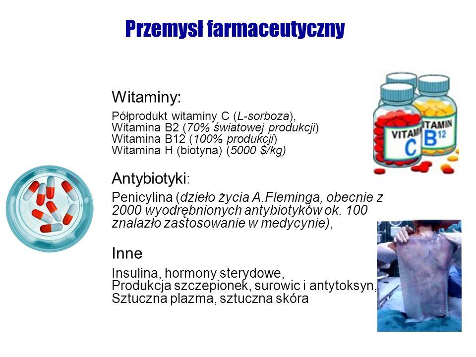Przemysł farmaceutyczny Witaminy: Półprodukt witaminy C (L-sorboza), Witamina B2 (70% światowej produkcji) Witamina B12 (100% produkcji) Witamina H (biotyna) (5000 $/kg) Antybiotyki : Penicylina (dzieło życia A.Fleminga, obecnie z 2000 wyodrębnionych antybiotyków ok.