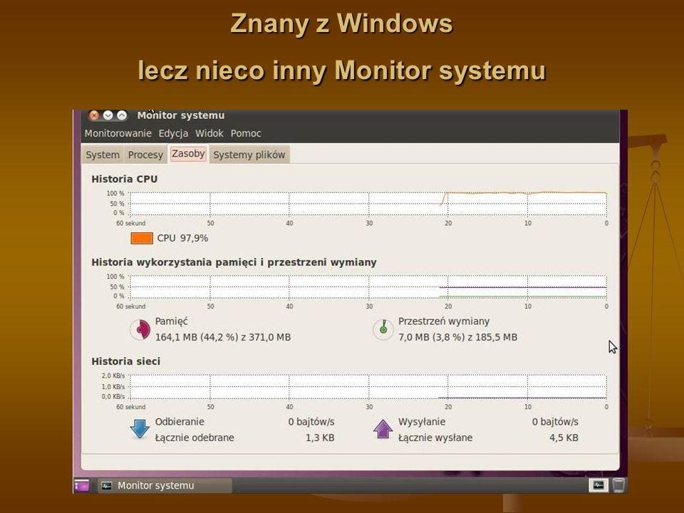 Znany z Windows lecz nieco inny Monitor systemu