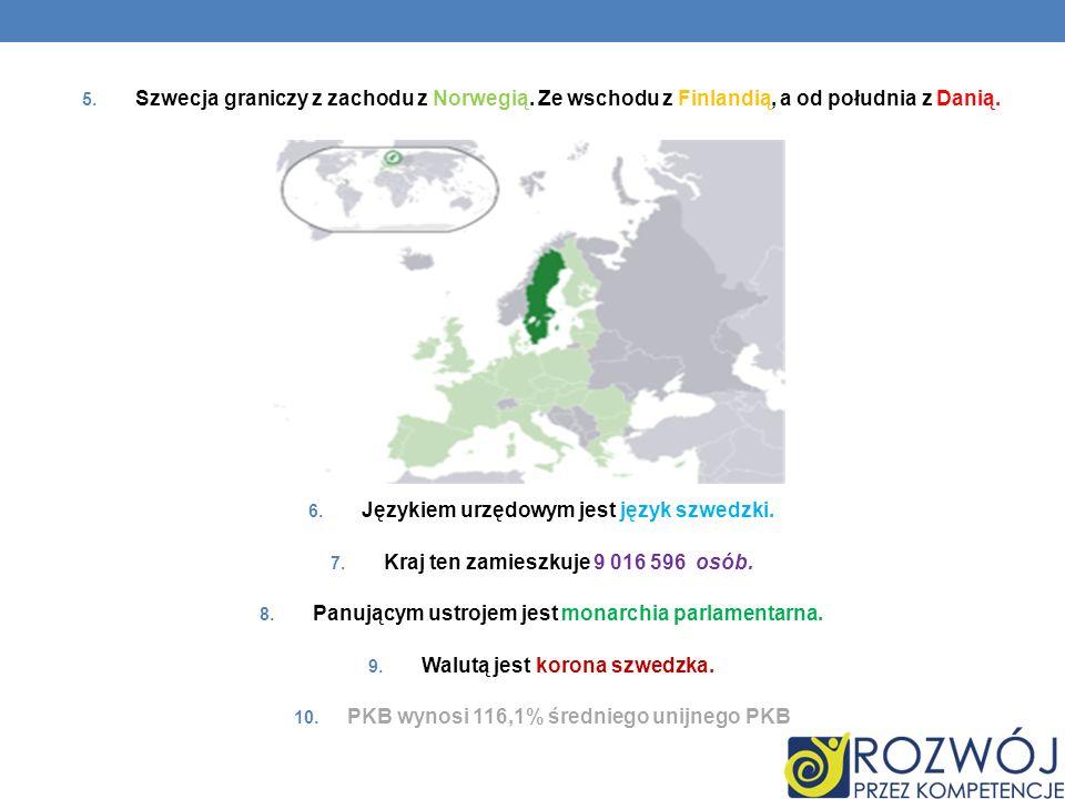 5. Szwecja graniczy z zachodu z Norwegią. Ze wschodu z Finlandią, a od południa z Danią. 6. Językiem urzędowym jest język szwedzki. 7. Kraj ten zamies