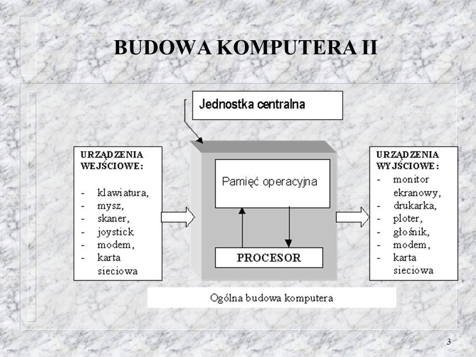 3 BUDOWA KOMPUTERA II