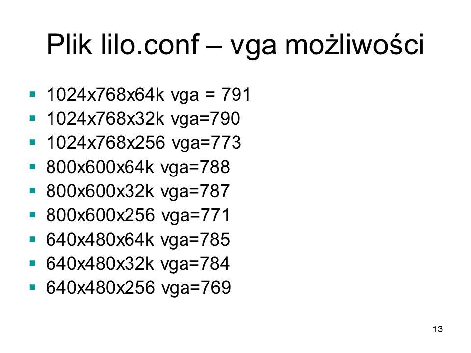 13 Plik lilo.conf – vga możliwości 1024x768x64k vga = 791 1024x768x32k vga=790 1024x768x256 vga=773 800x600x64k vga=788 800x600x32k vga=787 800x600x25