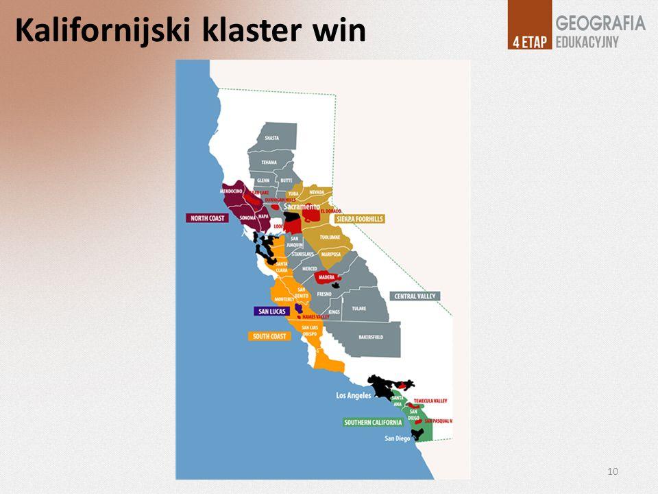 Kalifornijski klaster win 10