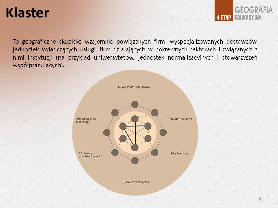 Klaster To geograficzne skupisko wzajemnie powiązanych firm, wyspecjalizowanych dostawców, jednostek świadczących usługi, firm działających w pokrewny