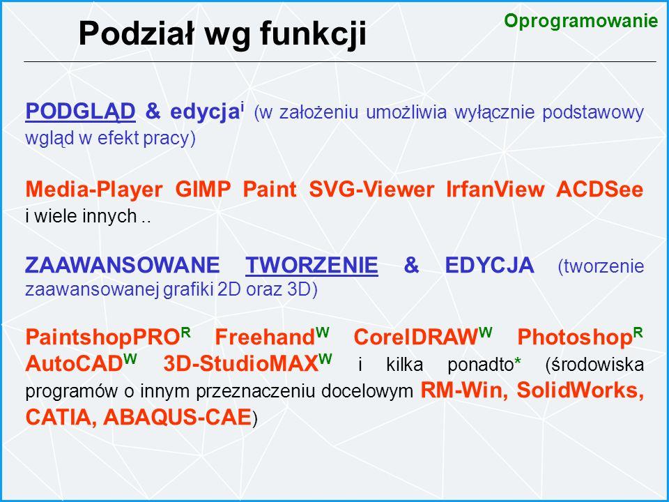 PODGLĄD & edycja i (w założeniu umożliwia wyłącznie podstawowy wgląd w efekt pracy) Media-Player GIMP Paint SVG-Viewer IrfanView ACDSee i wiele innych