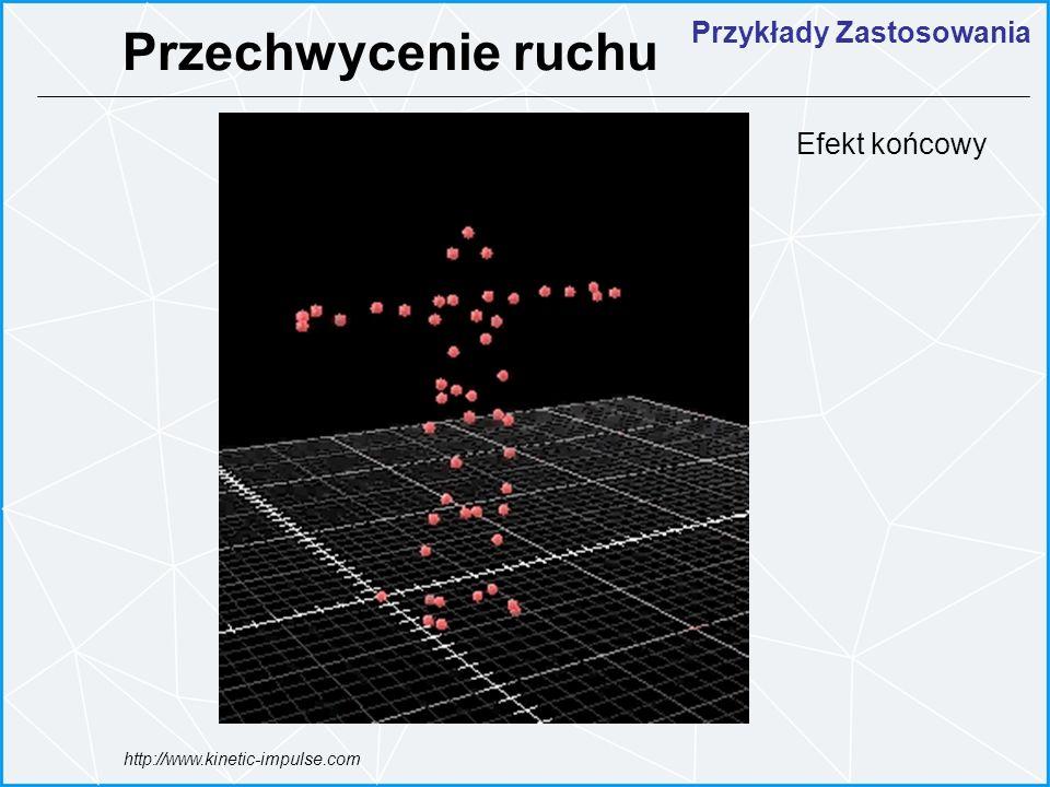 Przykłady Zastosowania Przechwycenie ruchu http://www.kinetic-impulse.com Efekt końcowy