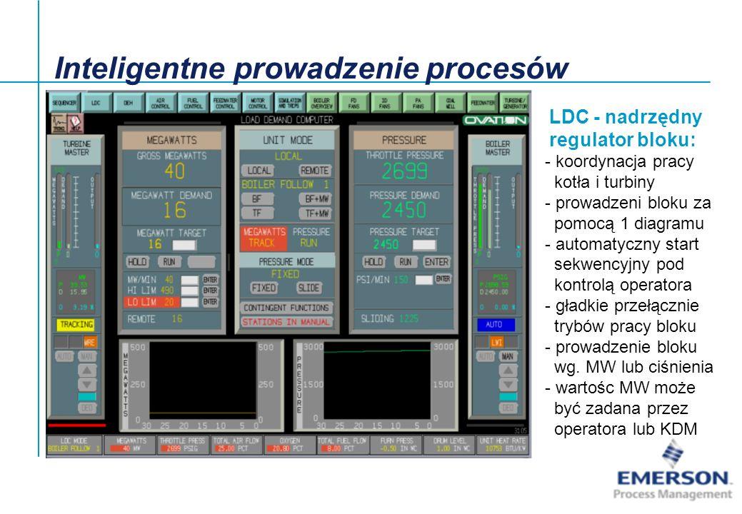 LDC - nadrzędny regulator bloku: - koordynacja pracy kotła i turbiny - prowadzeni bloku za pomocą 1 diagramu - automatyczny start sekwencyjny pod kont
