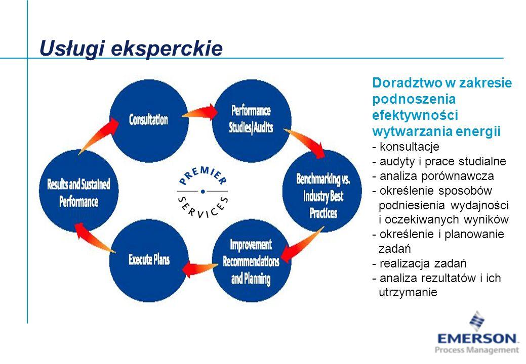 Doradztwo w zakresie podnoszenia efektywności wytwarzania energii - konsultacje - audyty i prace studialne - analiza porównawcza - określenie sposobów