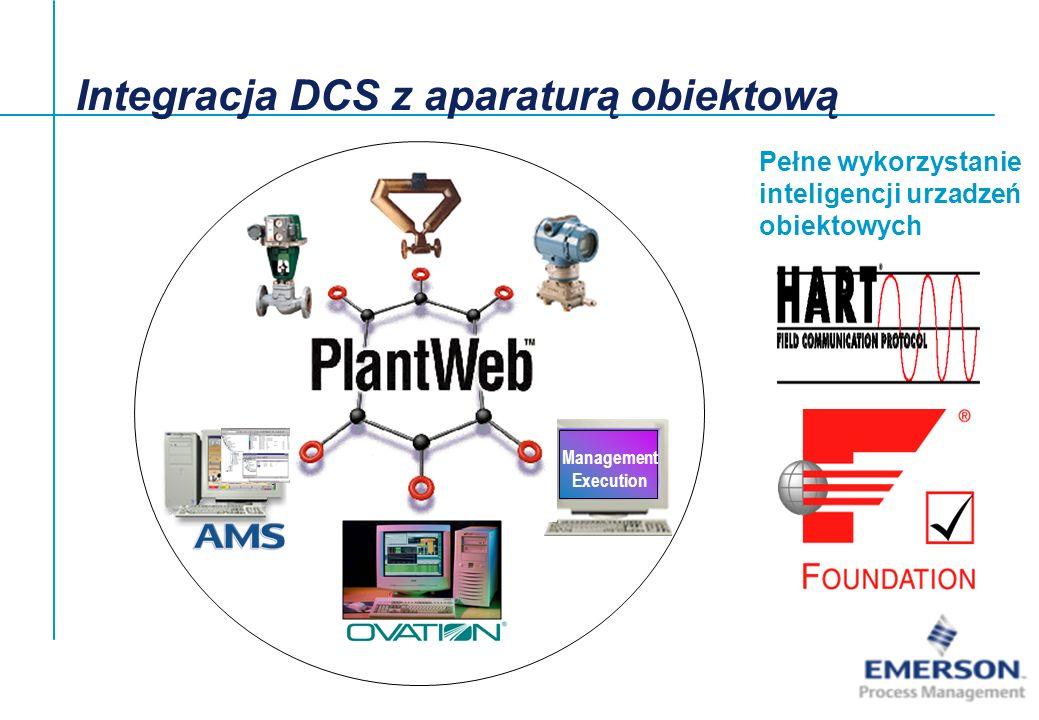 Pełne wykorzystanie inteligencji urzadzeń obiektowych Integracja DCS z aparaturą obiektową Management Execution