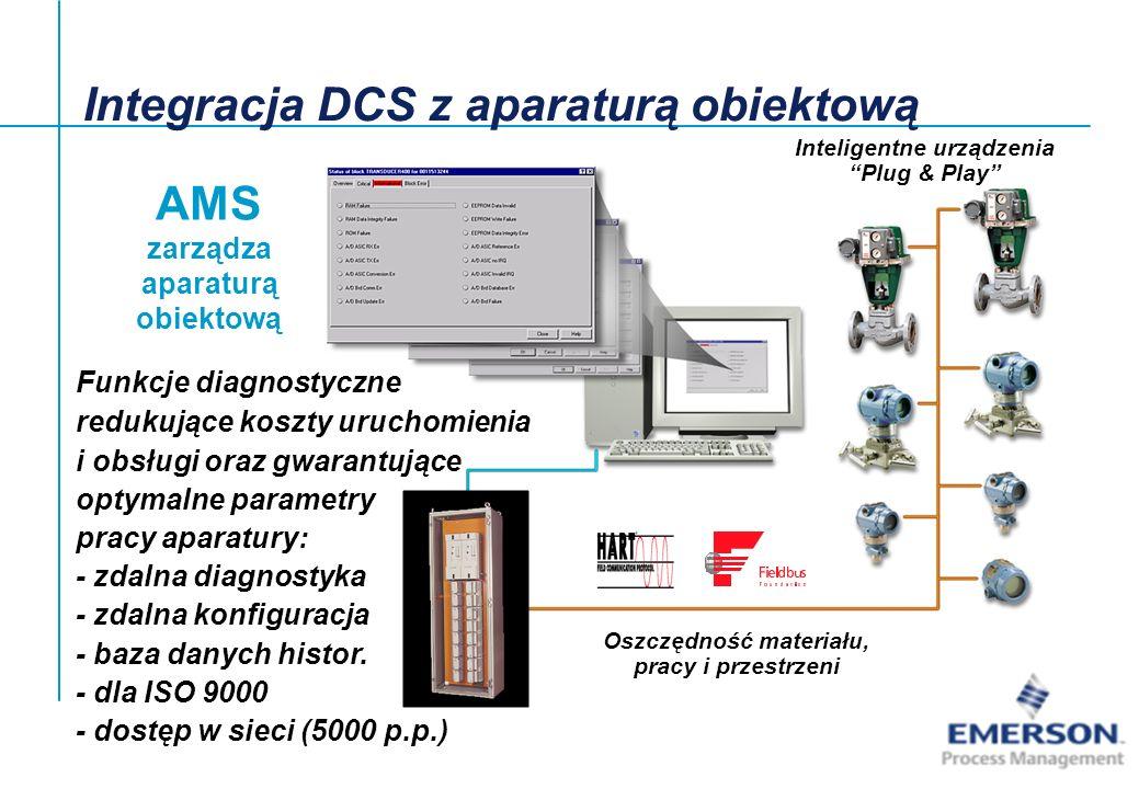Integracja DCS z aparaturą obiektową AMS zarządza aparaturą obiektową Inteligentne urządzenia Plug & Play Oszczędność materiału, pracy i przestrzeni F