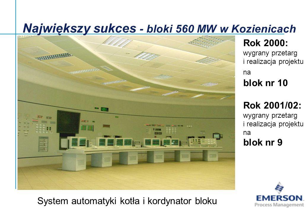 Rok 2000: wygrany przetarg i realizacja projektu na blok nr 10 Rok 2001/02: wygrany przetarg i realizacja projektu na blok nr 9 System automatyki kotł