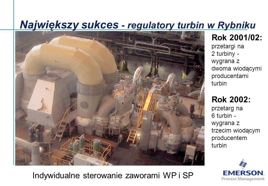 Rok 2001/02: przetargi na 2 turbiny - wygrana z dwoma wiodącymi producentami turbin Rok 2002: przetarg na 6 turbin - wygrana z trzecim wiodącym produc