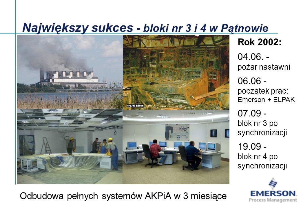 Rok 2002: 04.06. - pożar nastawni 06.06 - początek prac: Emerson + ELPAK 07.09 - blok nr 3 po synchronizacji 19.09 - blok nr 4 po synchronizacji Odbud