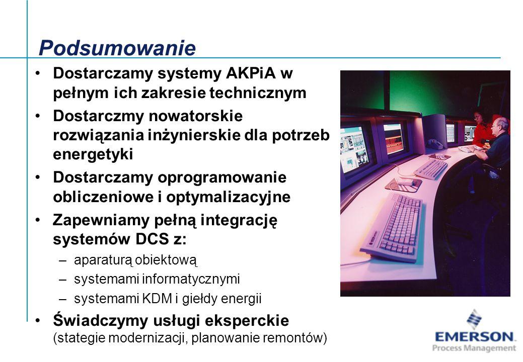 Dostarczamy systemy AKPiA w pełnym ich zakresie technicznym Dostarczmy nowatorskie rozwiązania inżynierskie dla potrzeb energetyki Dostarczamy oprogra