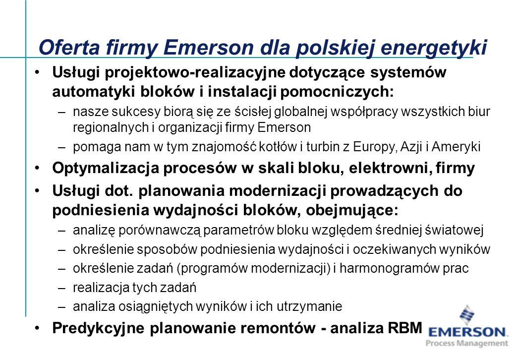 Rok 2000: wygrany przetarg i realizacja projektu na blok nr 10 Rok 2001/02: wygrany przetarg i realizacja projektu na blok nr 9 System automatyki kotła i kordynator bloku Największy sukces - bloki 560 MW w Kozienicach