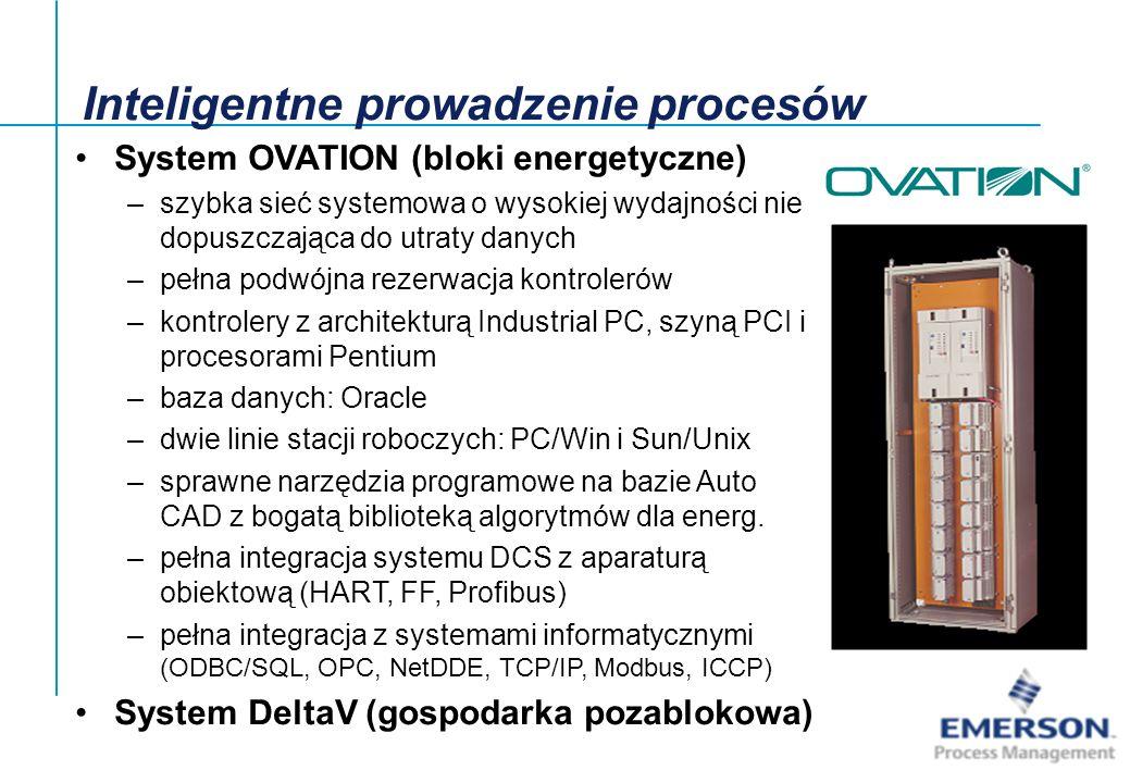 System OVATION (bloki energetyczne) –szybka sieć systemowa o wysokiej wydajności nie dopuszczająca do utraty danych –pełna podwójna rezerwacja kontrol