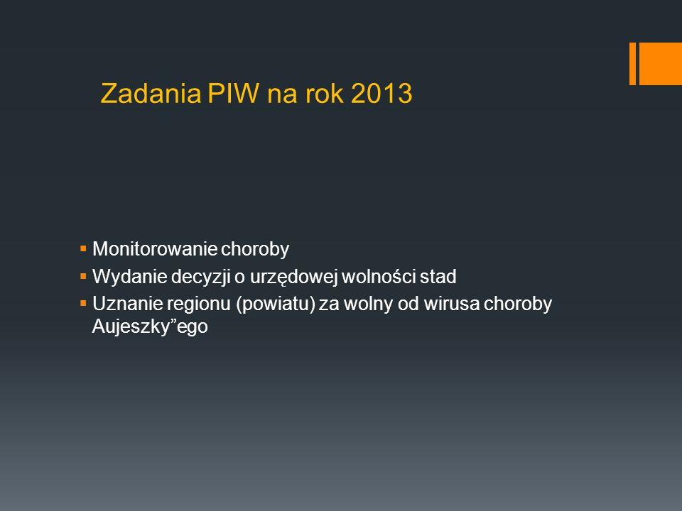 Zadania PIW na rok 2013 Monitorowanie choroby Wydanie decyzji o urzędowej wolności stad Uznanie regionu (powiatu) za wolny od wirusa choroby Aujeszkye