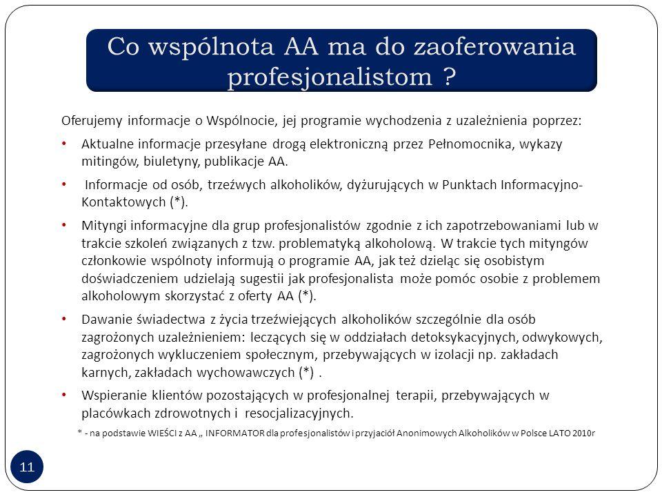 11 Co wspólnota AA ma do zaoferowania profesjonalistom ? Oferujemy informacje o Wspólnocie, jej programie wychodzenia z uzależnienia poprzez: Aktualne