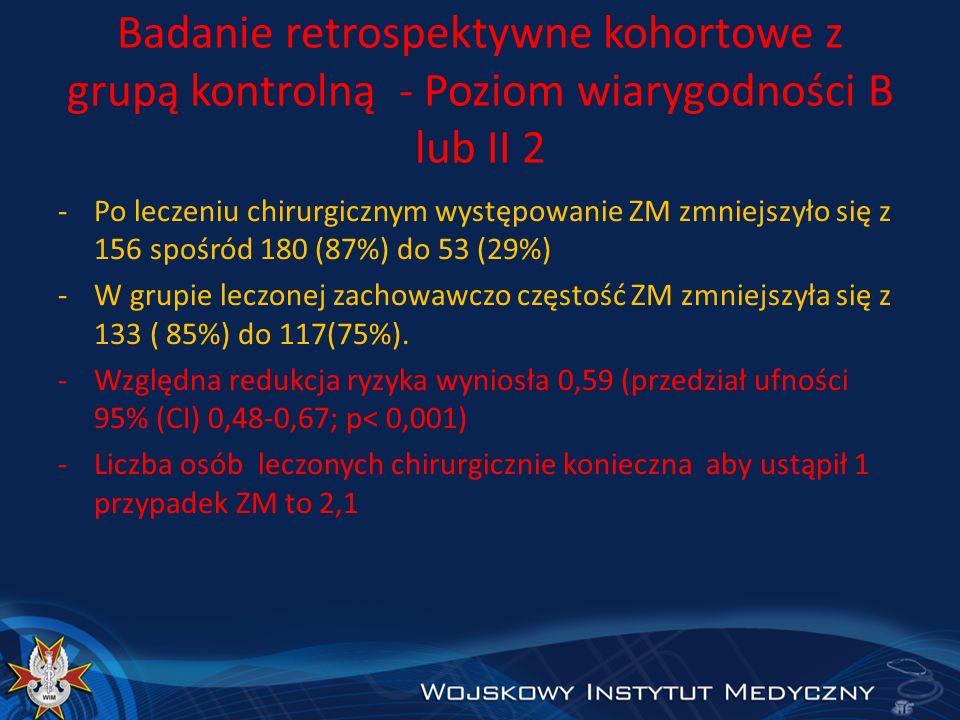 Badanie retrospektywne kohortowe z grupą kontrolną - Poziom wiarygodności B lub II 2 -Po leczeniu chirurgicznym występowanie ZM zmniejszyło się z 156
