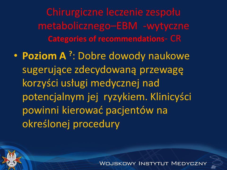 Chirurgiczne leczenie zespołu metabolicznego–EBM -wytyczne Categories of recommendations - CR Poziom A ? : Dobre dowody naukowe sugerujące zdecydowaną