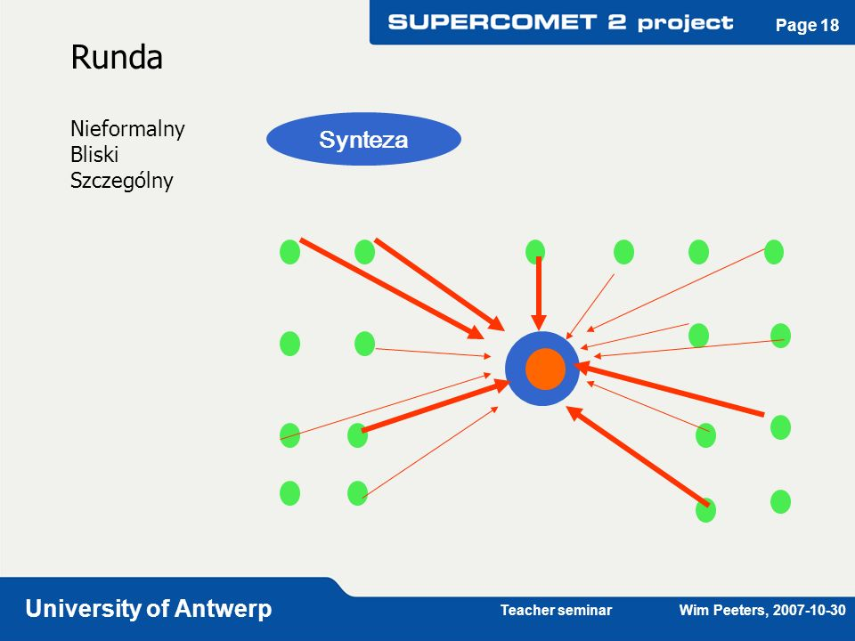 Teacher seminar Wim Peeters, 2007-10-30 University of Antwerp Page 18 Runda Nieformalny Bliski Szczególny Synteza