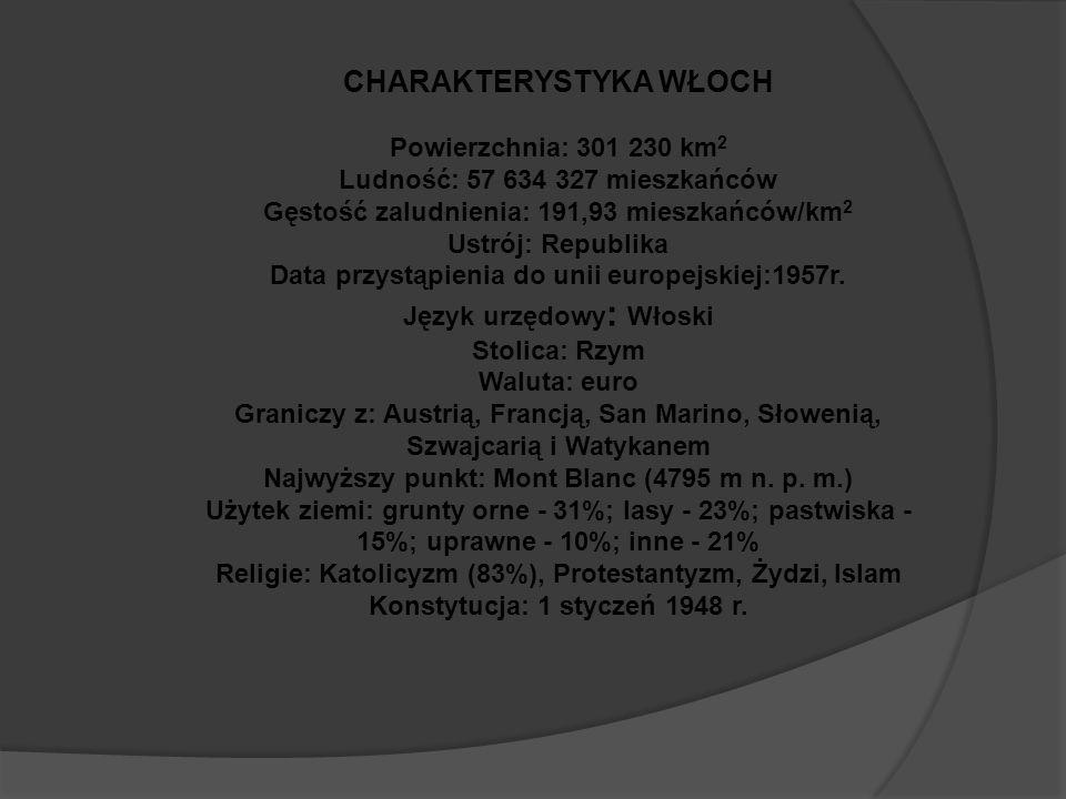 CHARAKTERYSTYKA WŁOCH Powierzchnia: 301 230 km 2 Ludność: 57 634 327 mieszkańców Gęstość zaludnienia: 191,93 mieszkańców/km 2 Ustrój: Republika Data przystąpienia do unii europejskiej:1957r.